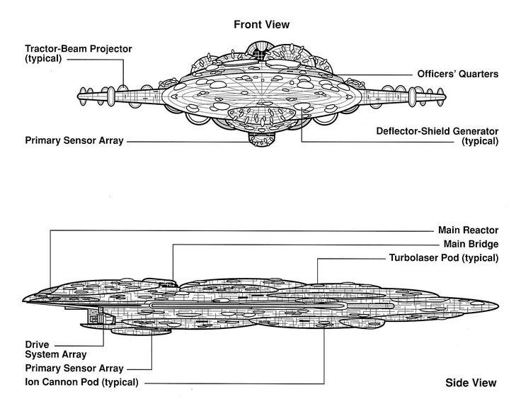 Cruiser Calamari Schematics