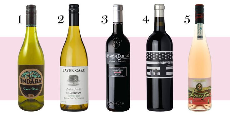 How to Choose a Wine for Dummies - Easy Ways to Pick the Best Wine