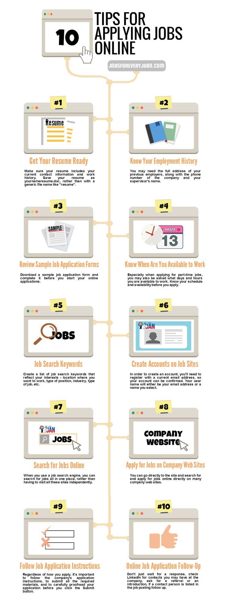 Beautiful 10 Tips For Applying Jobs Online