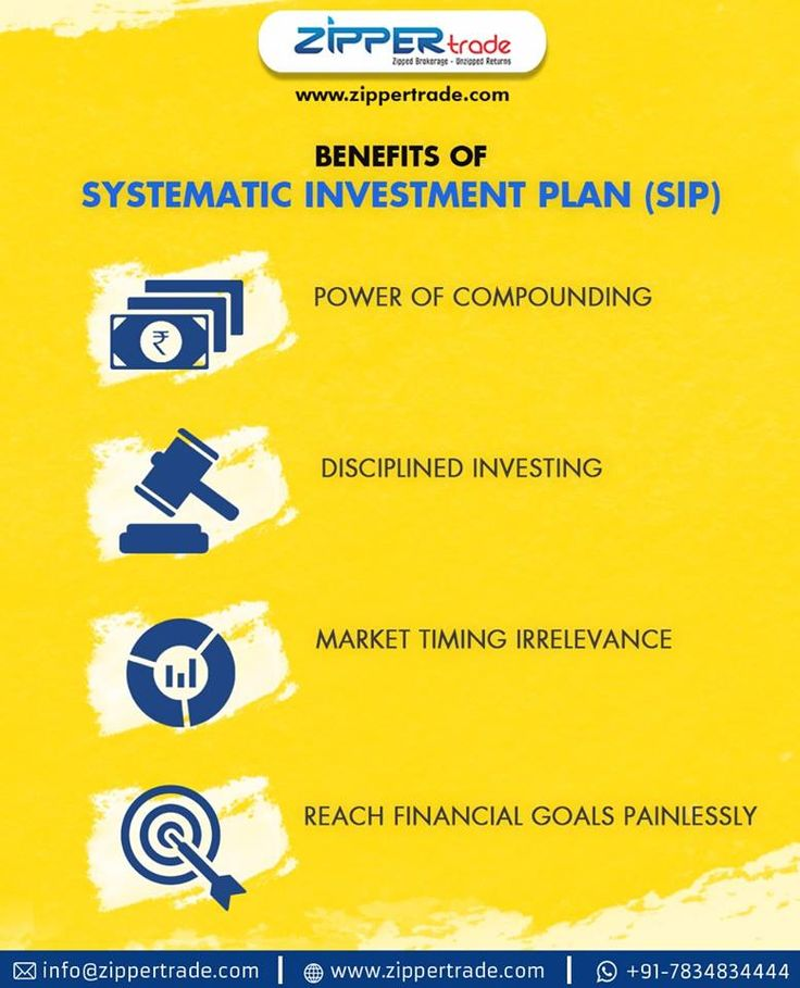 Benefits of Systematic Investment Plan