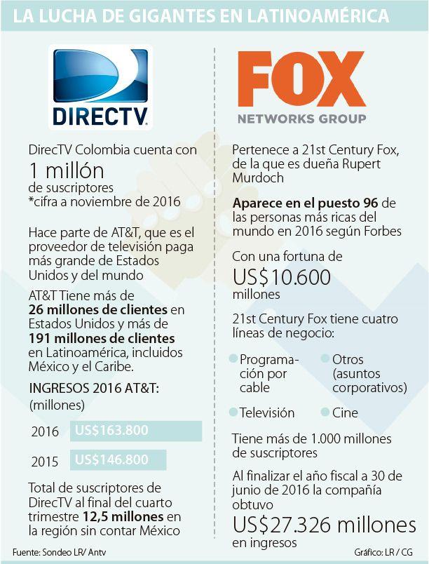 Fox Networks dejará de emitir sus canales en DirecTV hoy a medianoche