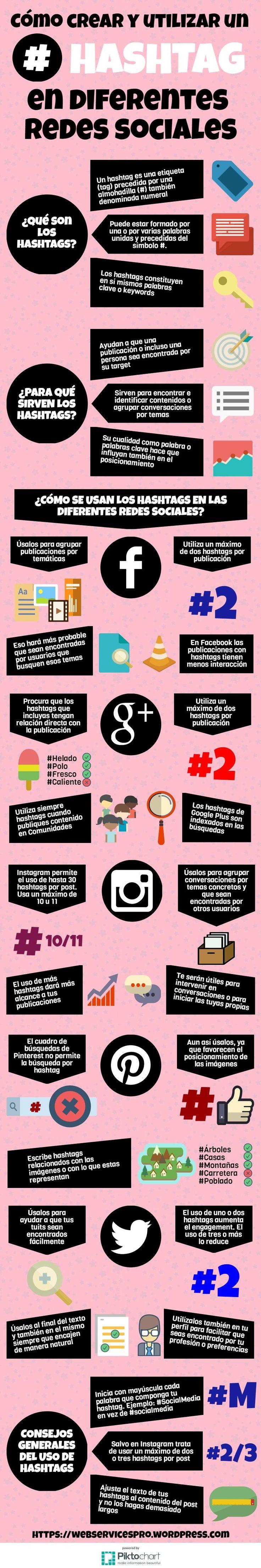como-escribir-y-utilizar-hashtags-en-las-principales-redes-sociales #Hashtags #CrearHashtags #UsarHashtags #Infografia #SocialMedia #RedesSociales