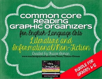 Common Core Reading Lit & Non-Fiction Graphic Organizers {Grades 6-12} 70+ differentiated organizers that cover every single reading standard for ELA.