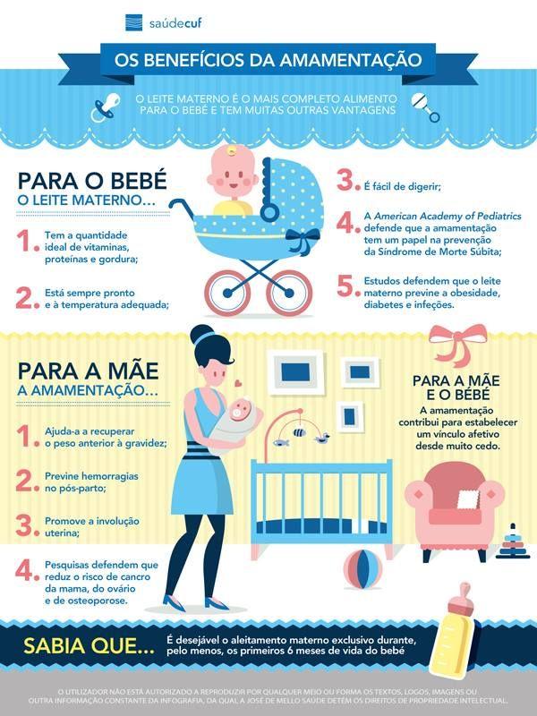 Benefícios da amamentação!