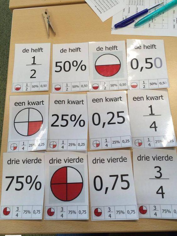 Kwartet 2: Wiskunde Versie 2: Breuken, percenten en kommagetallen. De leerlingen krijgen meer inzicht in deze wiskundige begrippen aan de hand van een kwartetspel. Ze zoeken telkens setjes van 4 bij elkaar.