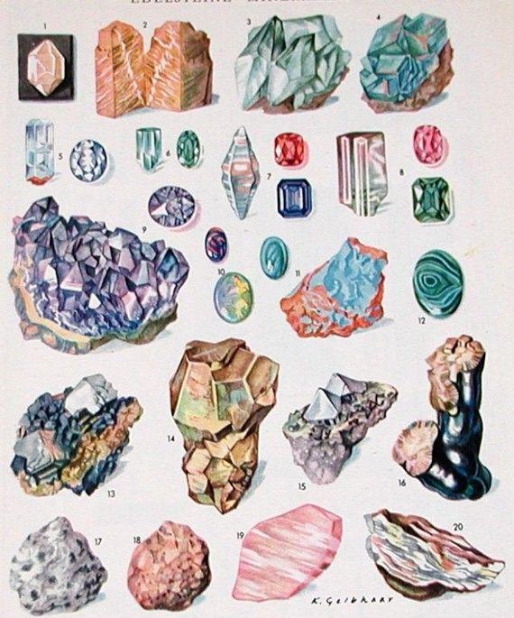 Vinatge German 1950's Color Book Plate Page - Gemstones Minerals