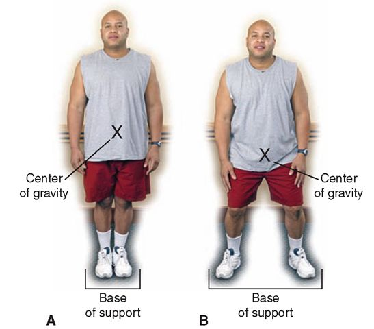 BALANCE - BASE OF SUPPORT is a factor affecting balance as the larger the base of support, the easier it is to balance