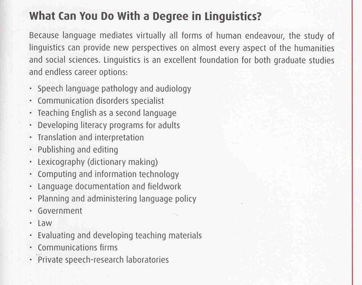 Linguistics college major list