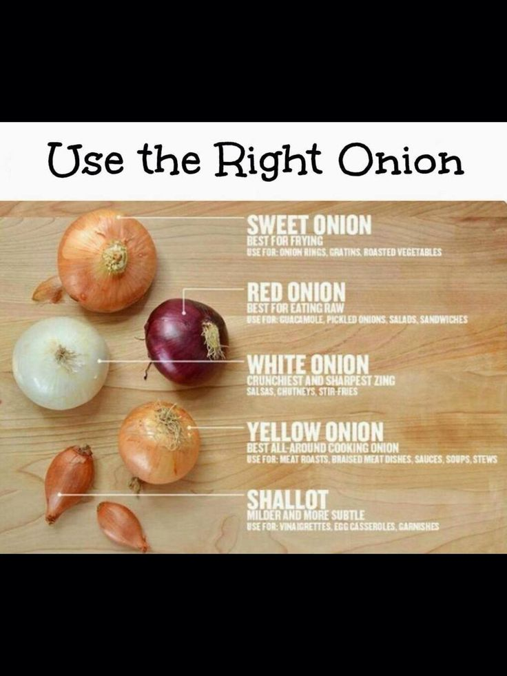 Use the right onion!