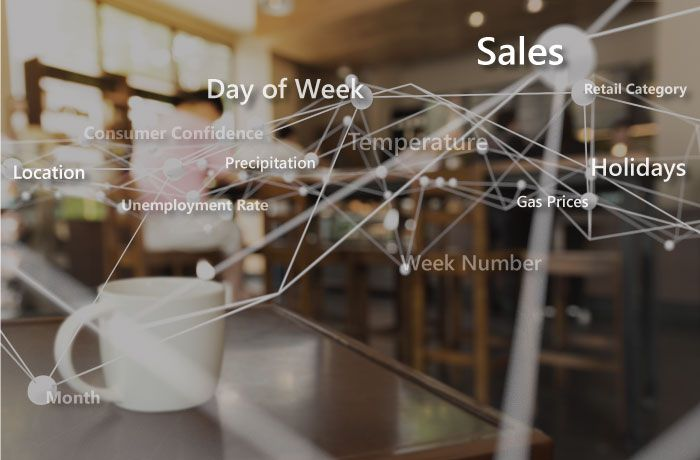 Sales Temperature offers retail sales forecasting software at reasonable price. You can check out http://bit.ly/2fVgau0   as this website can help you generate the appropriate revenue analytics for the better performance of your organization.