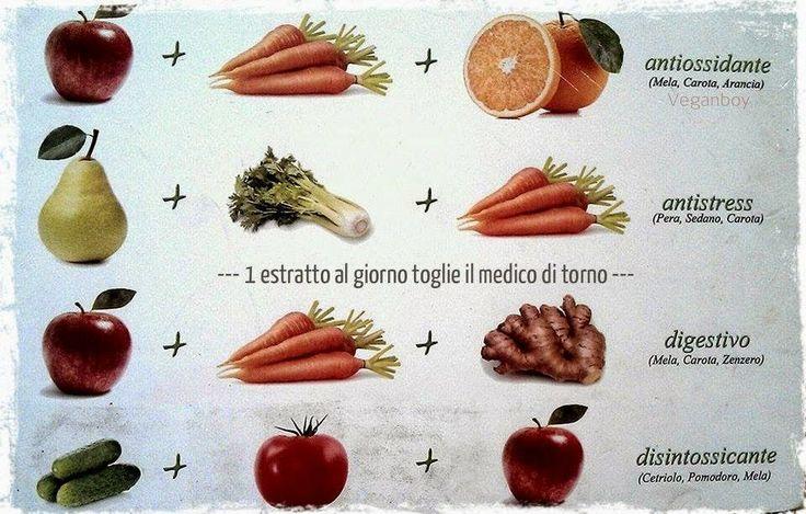 Veganboy - I segreti di un atleta vegano: Tabella illustrata con frutta e verdura da centrif...