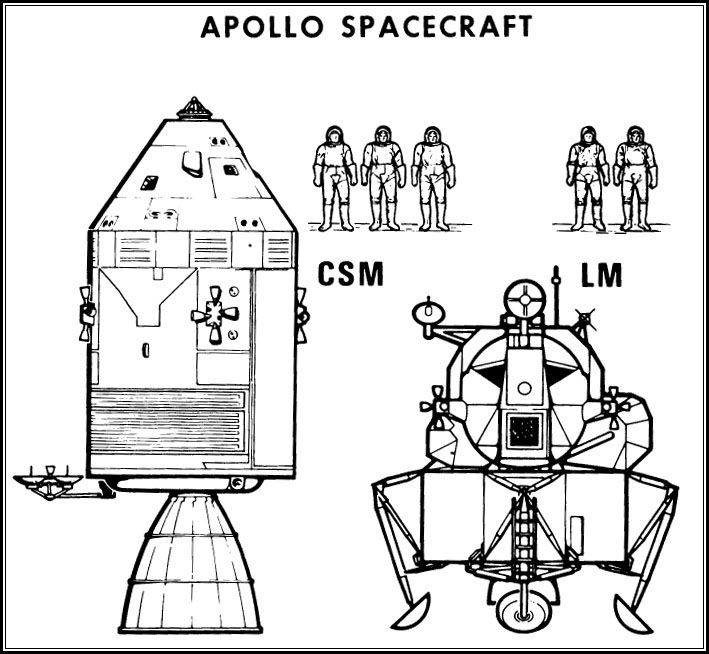this nasa schematic details the size of the apollo space capsules  service modules and lunar