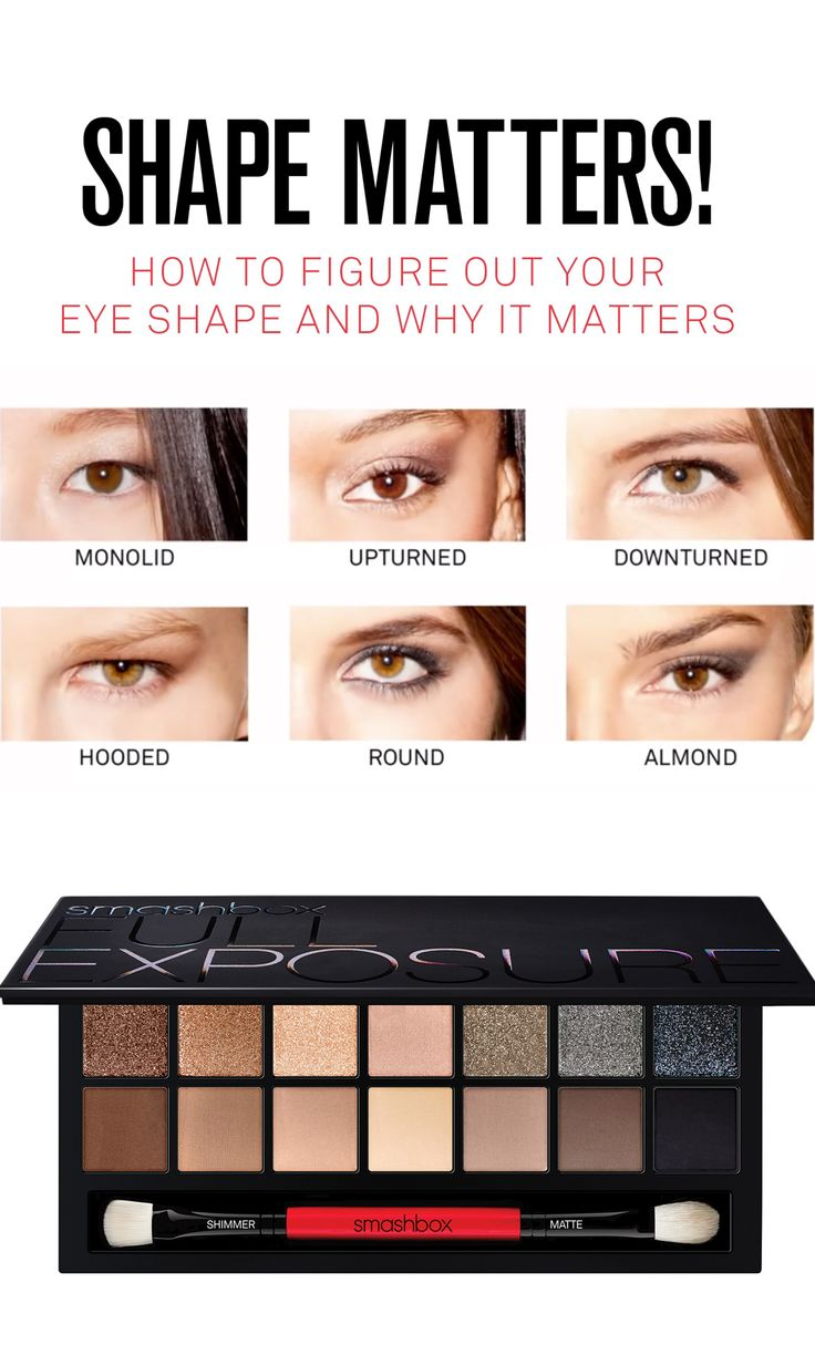 Figure out your eye shape