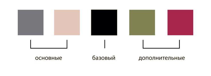 цветовая палитра для гардероба