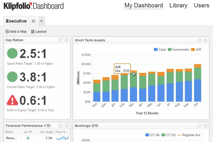 25 best ideas about executive dashboard on pinterest dashboard template excel dashboard. Black Bedroom Furniture Sets. Home Design Ideas
