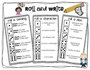 How to write imaginative writing