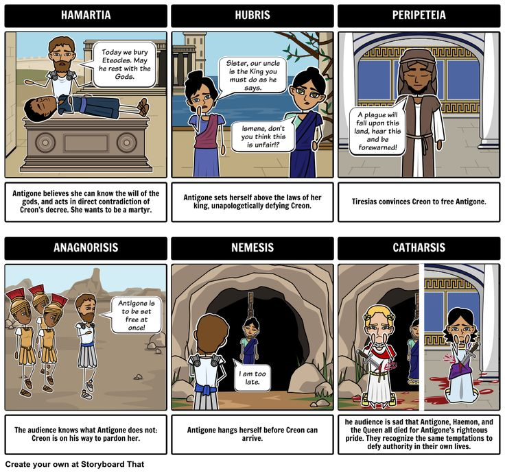 Antigone by Sophocles - Tragic Hero: The Antigone play is centered around the idea of the Tragic Hero. Students can examine what makes Antigone this type of hero using a storyboard / graphic organizer!