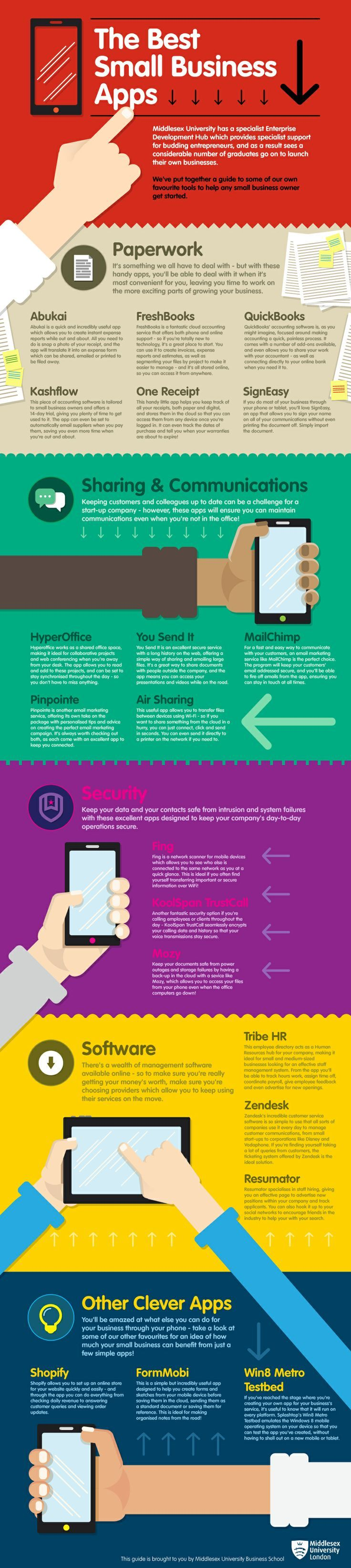 20 mejores Apps para pequeñas empresas #infografia #infographic business ideas #smallbusiness small business ideas wahm ideas