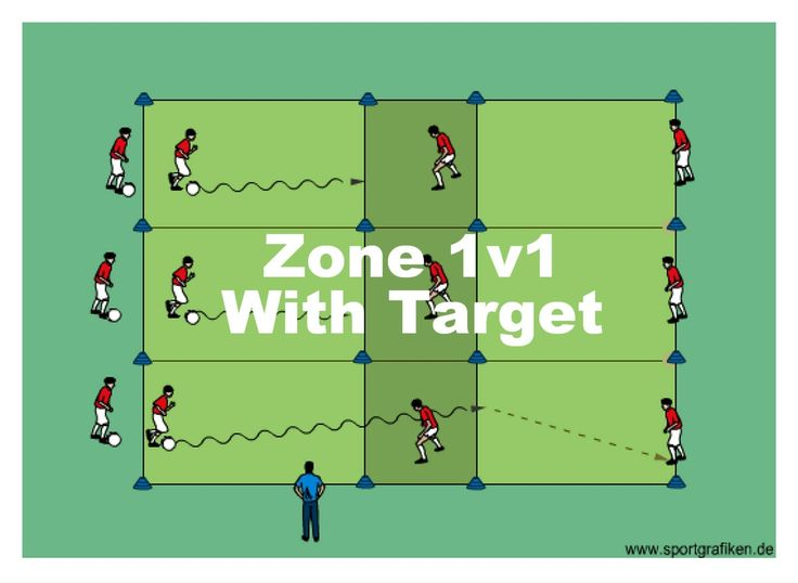 6v6 Soccer Tips - image 6