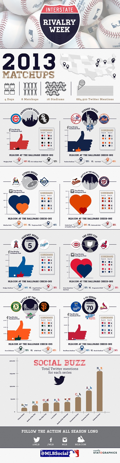 [INFOGRAPHIC]: 4 days. 8 matchups. 16 ballparks....
