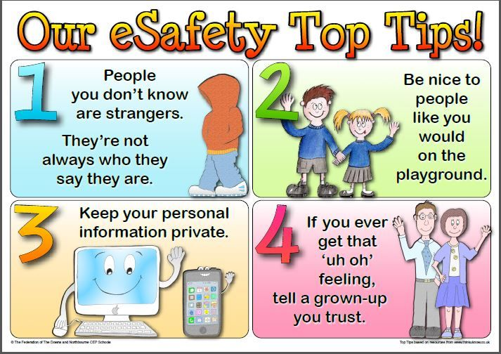 E safety internet and young people