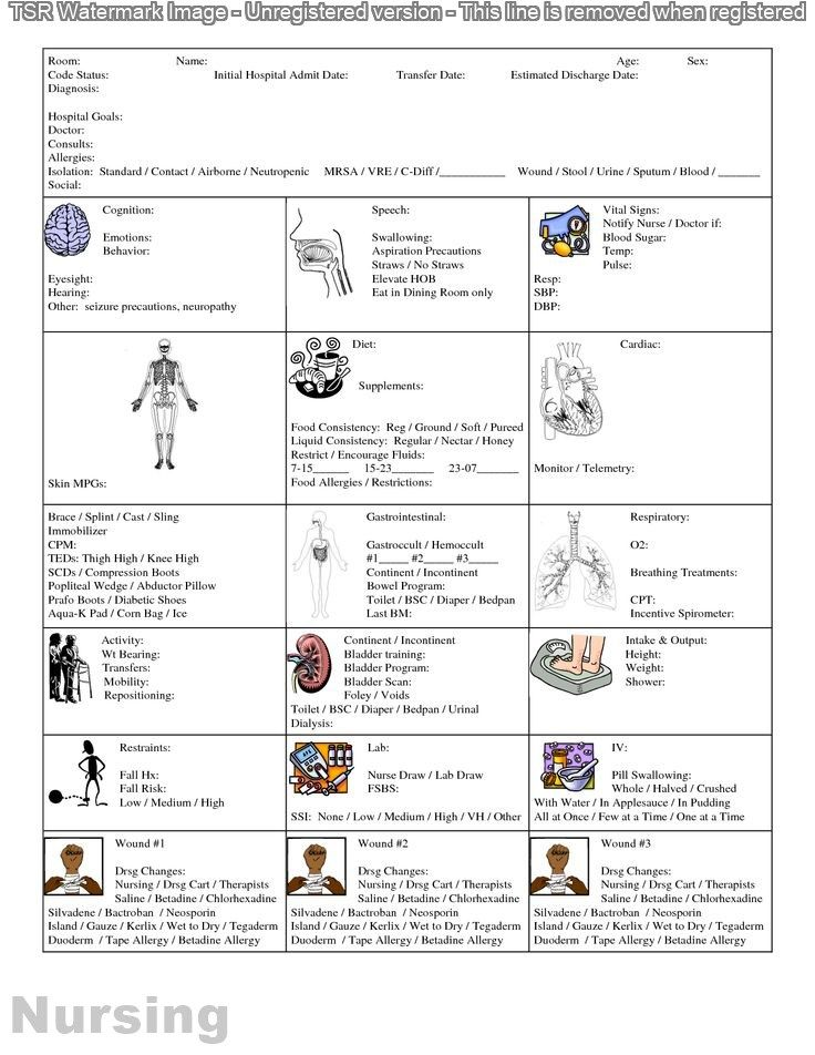 nursing med math cheat sheet in 2020 Nurse, Nurse brain