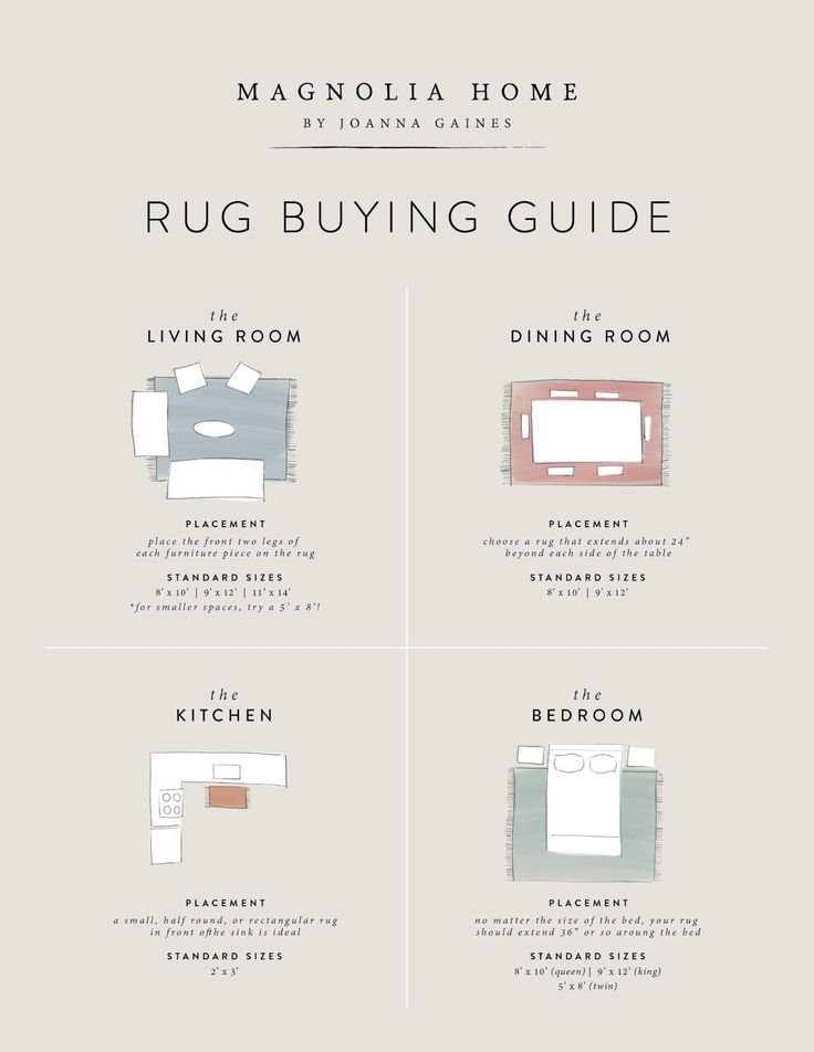 "From The Magnolia Home Blog: ""Choosing the Best Rug for your Space"""