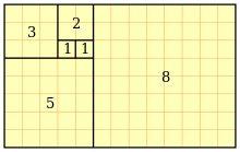 SUCESION DE FIBONACCI Al construir bloques cuya longitud de lado sean números de Fibonacci se obtiene un dibujo que asemeja al rectángulo áureo