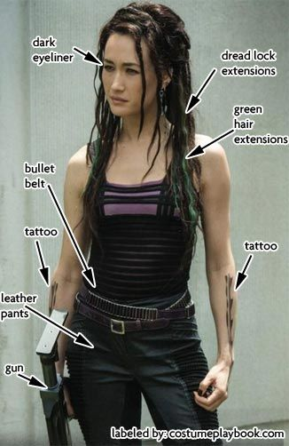 Pin by Costume Playbook on Action Hero Getups | Divergent