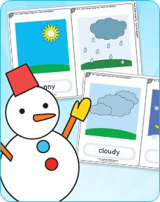 """How's The Weather?"" flashcards from Super Simple Learning. Is it sunny?"