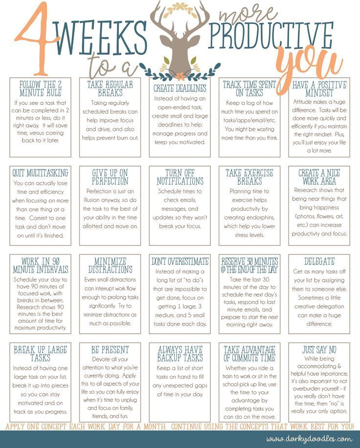 4 Weeks to a More Productive You – Free Printable