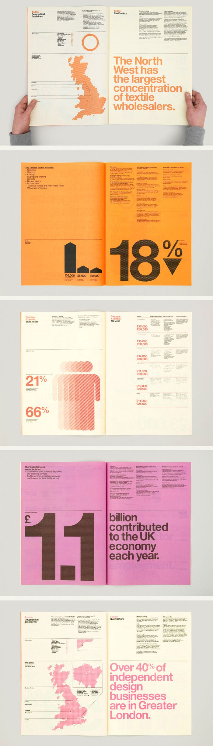 the consult, british graphic design, grid-based layout, gridness, typography, helvetica, infographics, oversize print