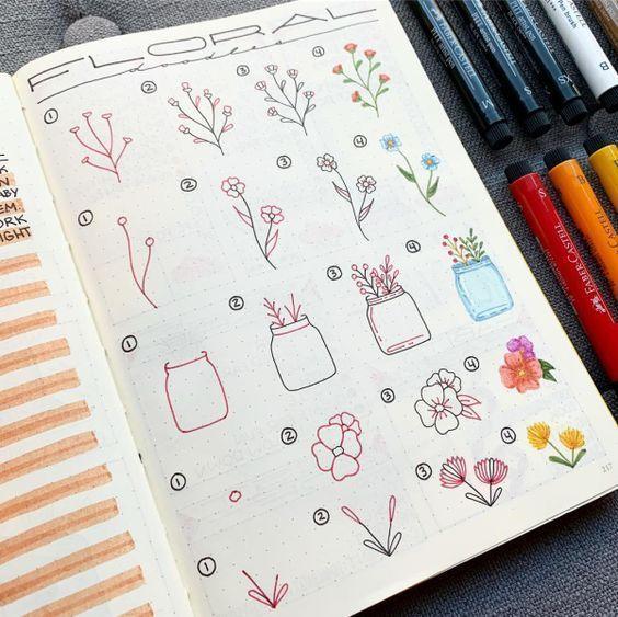 25 einfache Doodle Art Zeichenideen für Ihr Bullet Journal   – Doodles – #Art #Bullet #Doodle #doodles #einfache