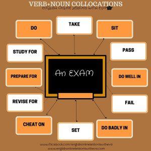 Verb + Noun Collocations EXAM