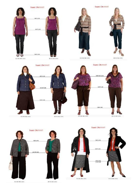 Samples of the Golden Mean . From The Fashion Code.:
