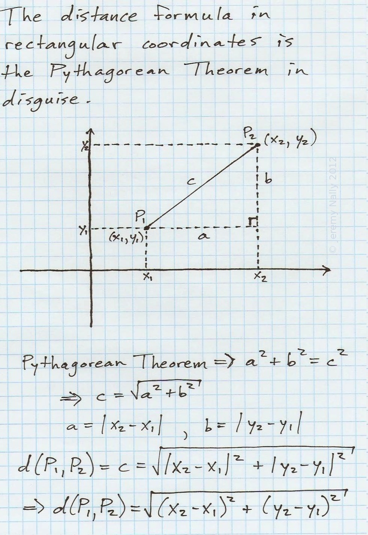 The distance formula in rectangular (Cartesian) coordinates is the Pythagorean Theorem in disguise.  A lot of my students like this explanation.  It helps build off of knowledge that they already have from geometry.