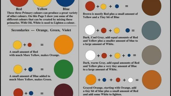 Pin By Kathie Hall On Crafty Projects What Colors Make Grey Mixing Paint Colors What Colors Make Orange