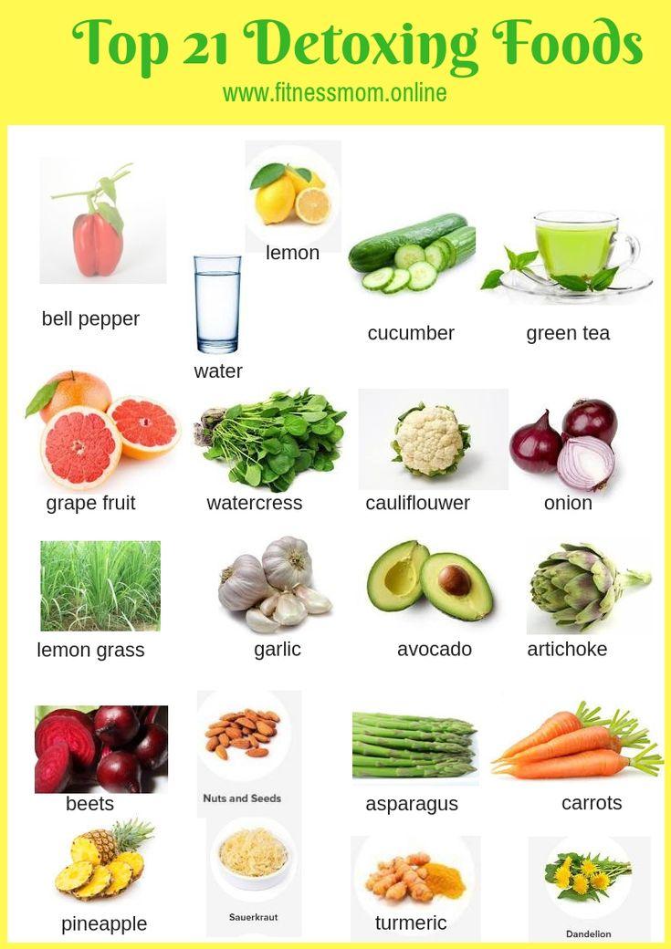 Top 21 Detoxing Foods