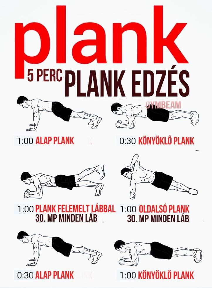 Mi fog történni, ha minden nap plank gyakorlatot végez,5 perces edzés
