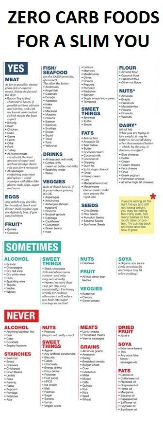 Are you trying to lose weight and become the best version of you? Add zero carb foods to your eating regimen to lose weight. If you ...