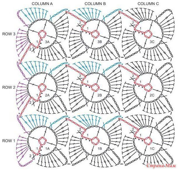 Crochet modulo fiore quadrato schema