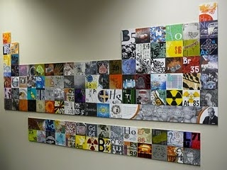 Periodic Table of Elements - As wall art
