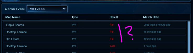 SC2 shows won games as tie?!