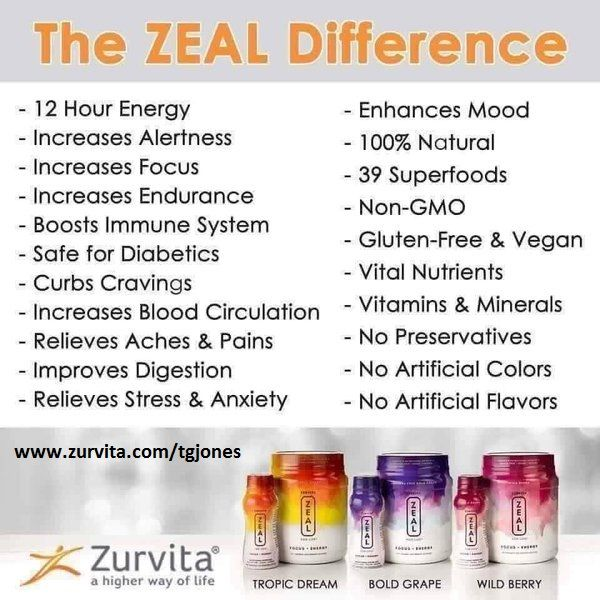 zurvita.com/tgjones Order today and get your Zeal on! Become a preferred customer for discounts.