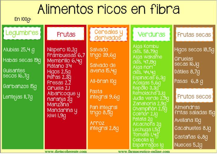 Que alimentos contienen colageno yahoo dating 9