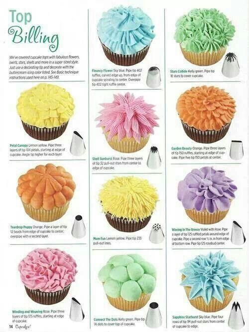 Sensual delicious apple pie cupcakes that will thrill - Tips de decoracion ...