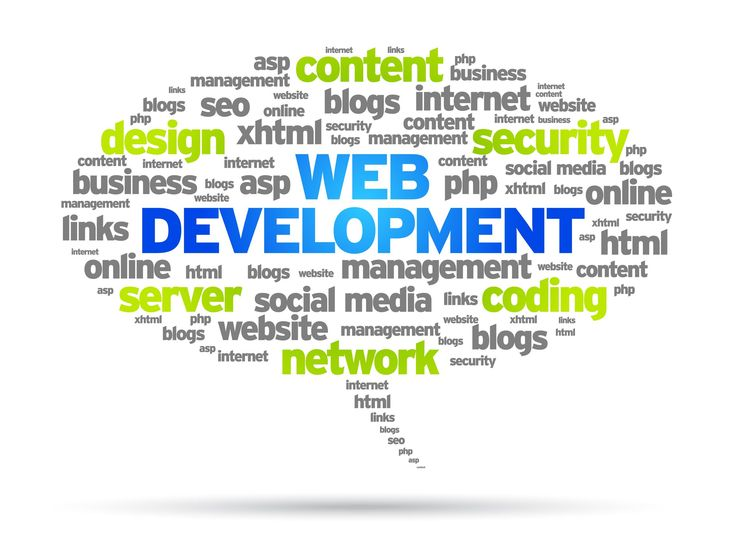 A website is the most important tool of your company's marketing plan. It's the central hub for your messaging efforts and should have all other marketing materials allocated to it. Indian Mesh's design and development solutions are customized to meet your needs. Indian Mesh's #webdesigning and #webdevelopment services provide unique ideas that can fulfill your dream of having a unique brand identity.