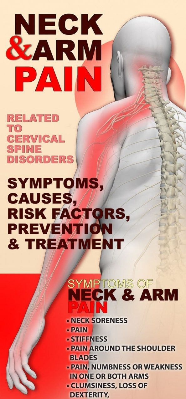 how to live with severe chronic back pain