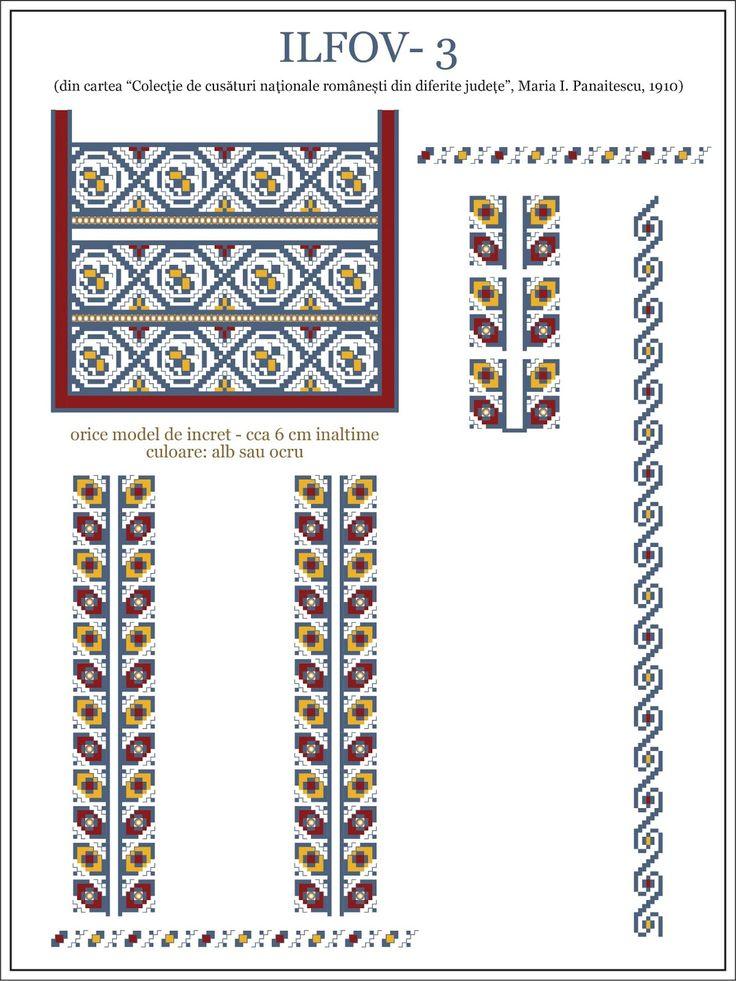 Semne Cusute: model de ie din MUNTENIA, Ilfov