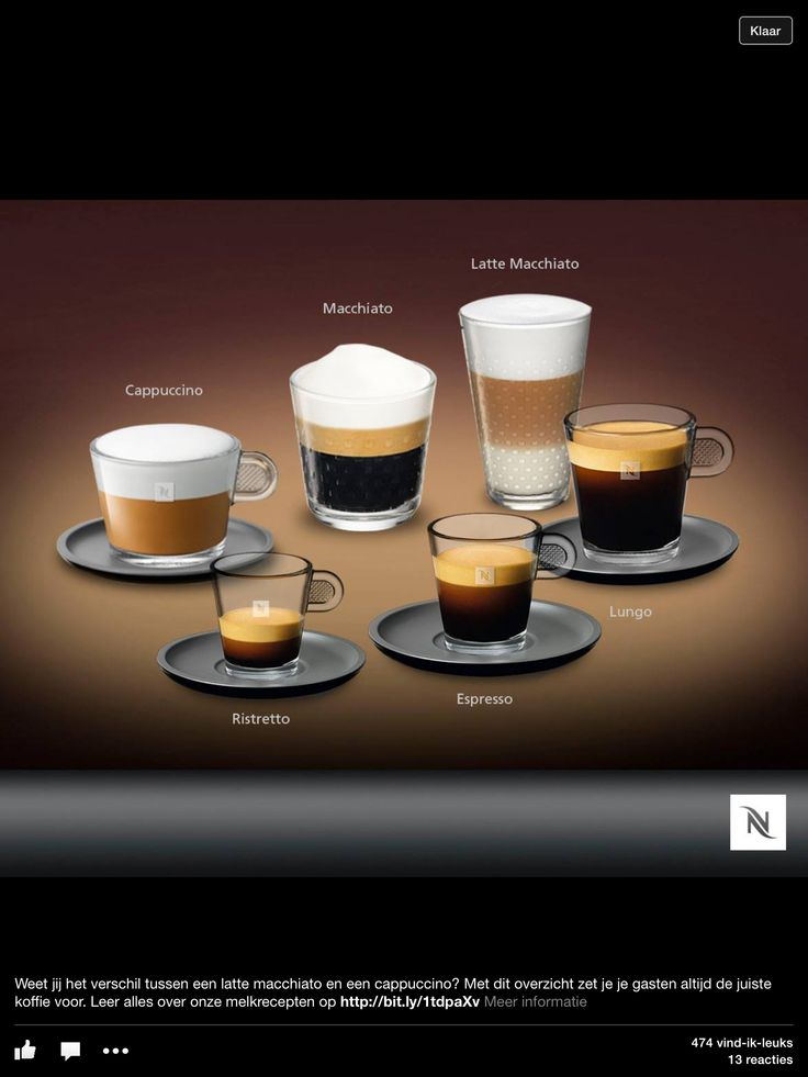 nespresso iced coffee machine